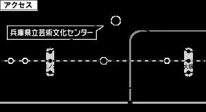アクセス 兵庫県立芸術文化センター